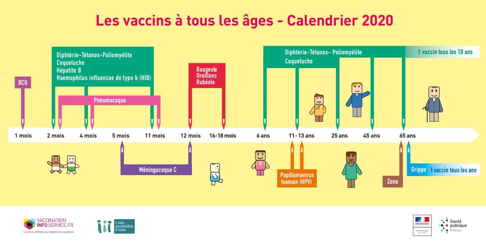 SEMAINE DE LA VACCINATION 2021